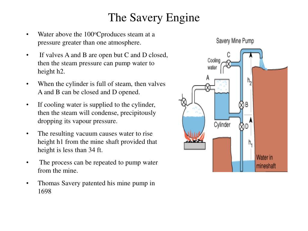The Savery Engine