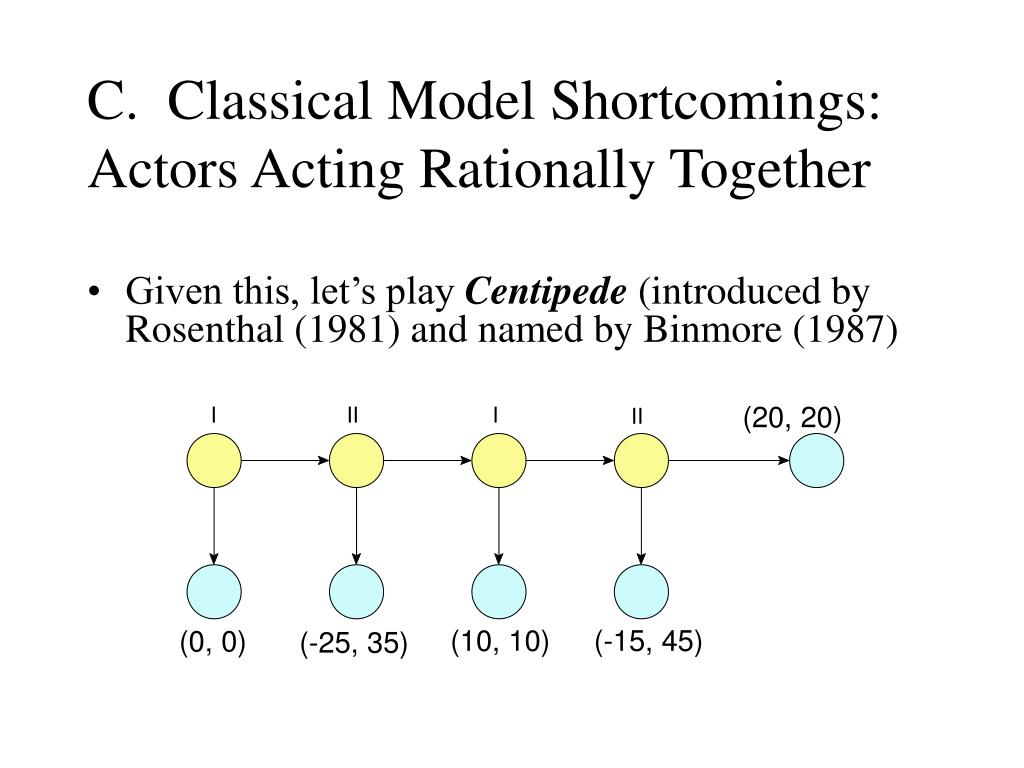 C.  Classical Model Shortcomings: Actors Acting Rationally Together