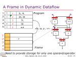 a frame in dynamic dataflow