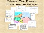 colorado s water demands how and when we use water
