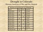 drought in colorado historic analysis of wet and dry periods1