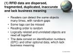 1 rfid data are dispersed fragmented duplicated inaccurate and lack business meaning