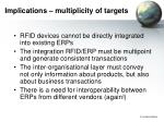 implications multiplicity of targets