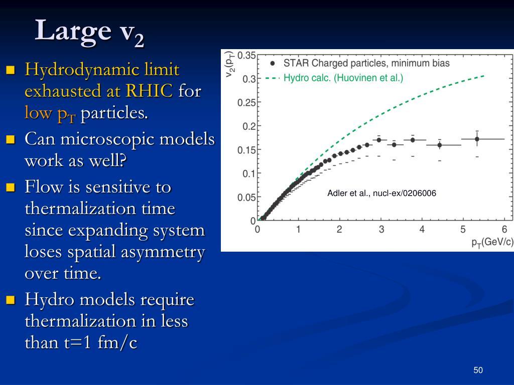 Hydrodynamic limit exhausted at RHIC