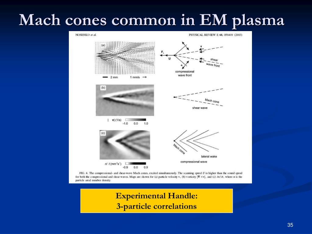 Mach cones common in EM plasma