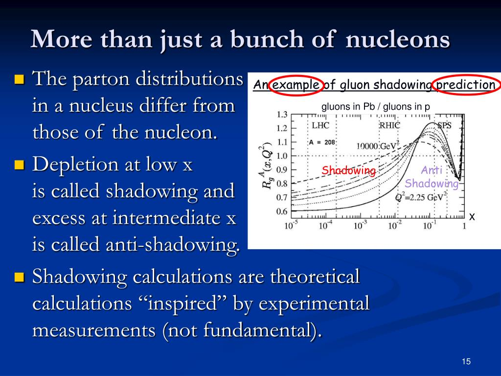 An example of gluon shadowing prediction