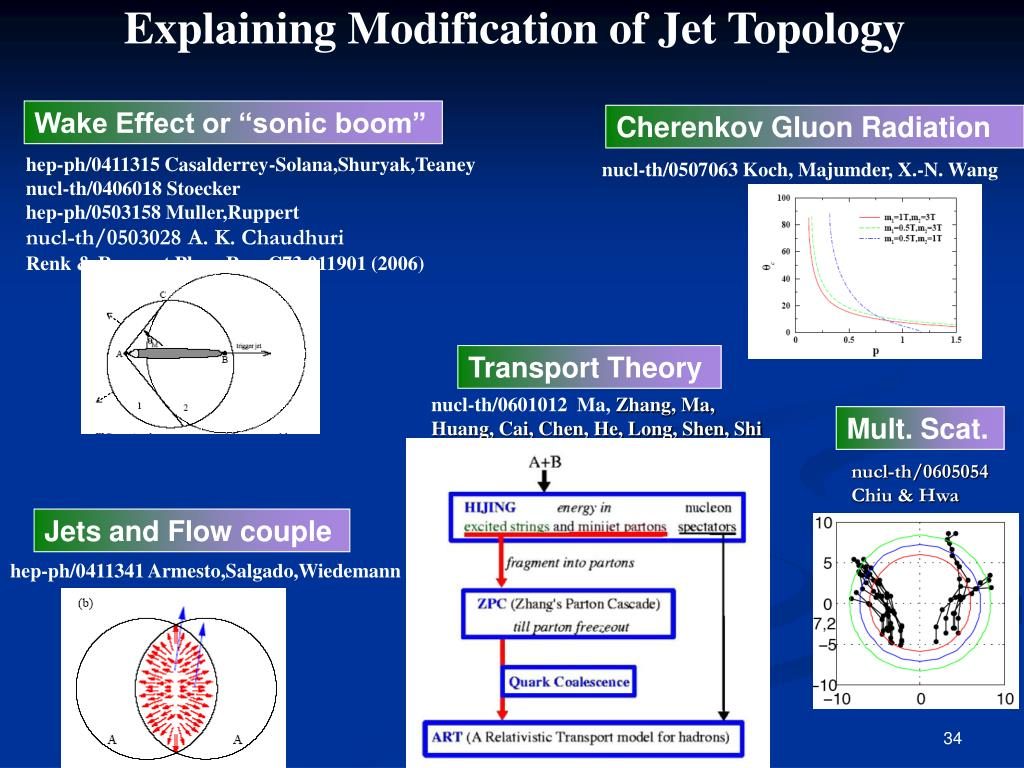 Explaining Modification of Jet Topology