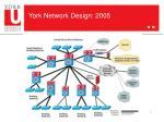 york network design 2005