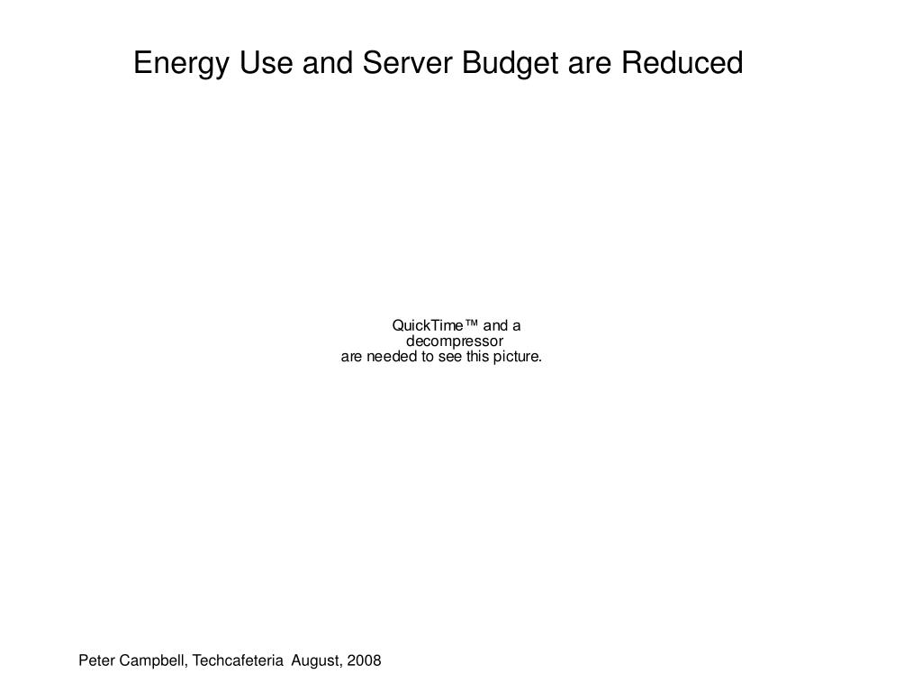 Energy Use and Server Budget are Reduced
