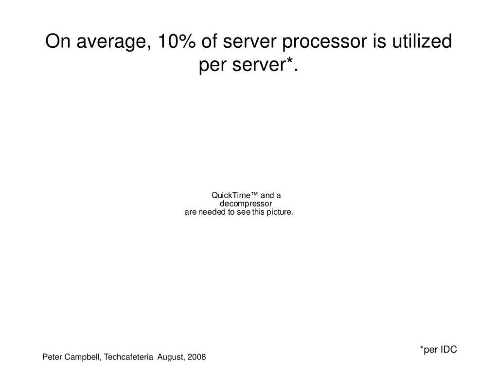 On average, 10% of server processor is utilized per server*.