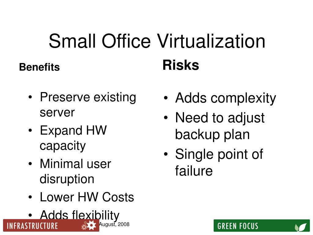 Small Office Virtualization
