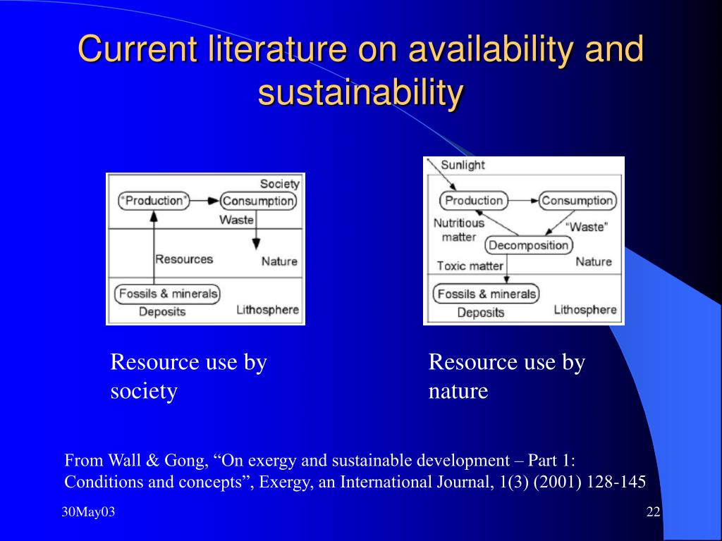 Resource use by society
