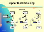 cipher block chaining