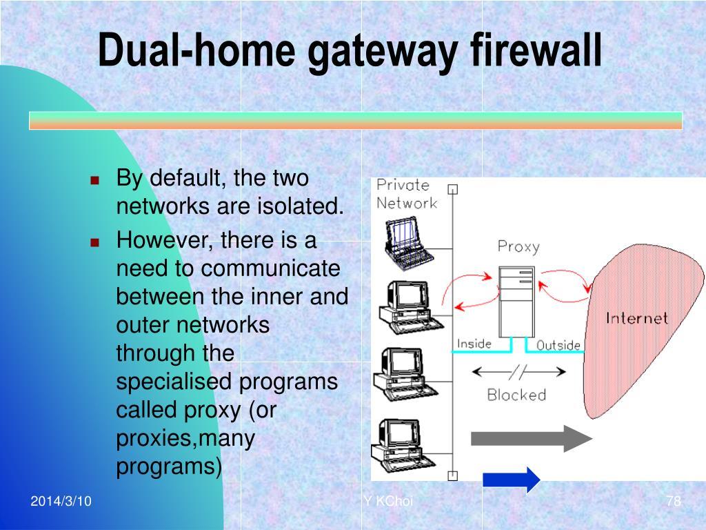 Dual-home gateway firewall
