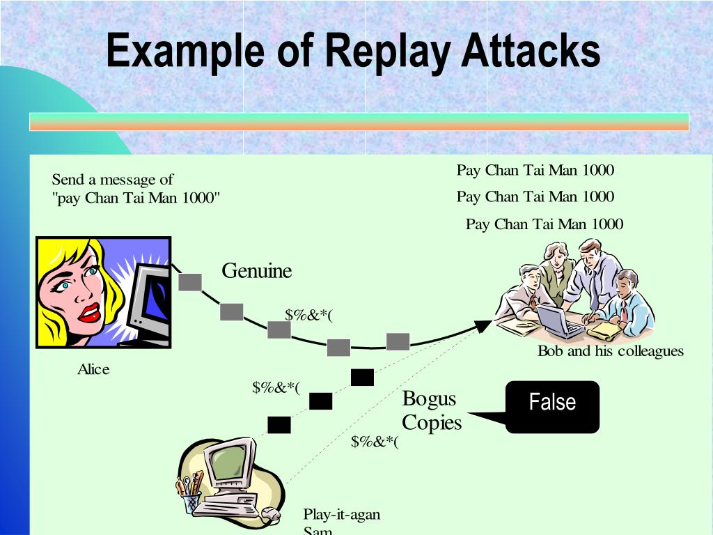 Example of Replay Attacks
