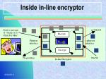 inside in line encryptor