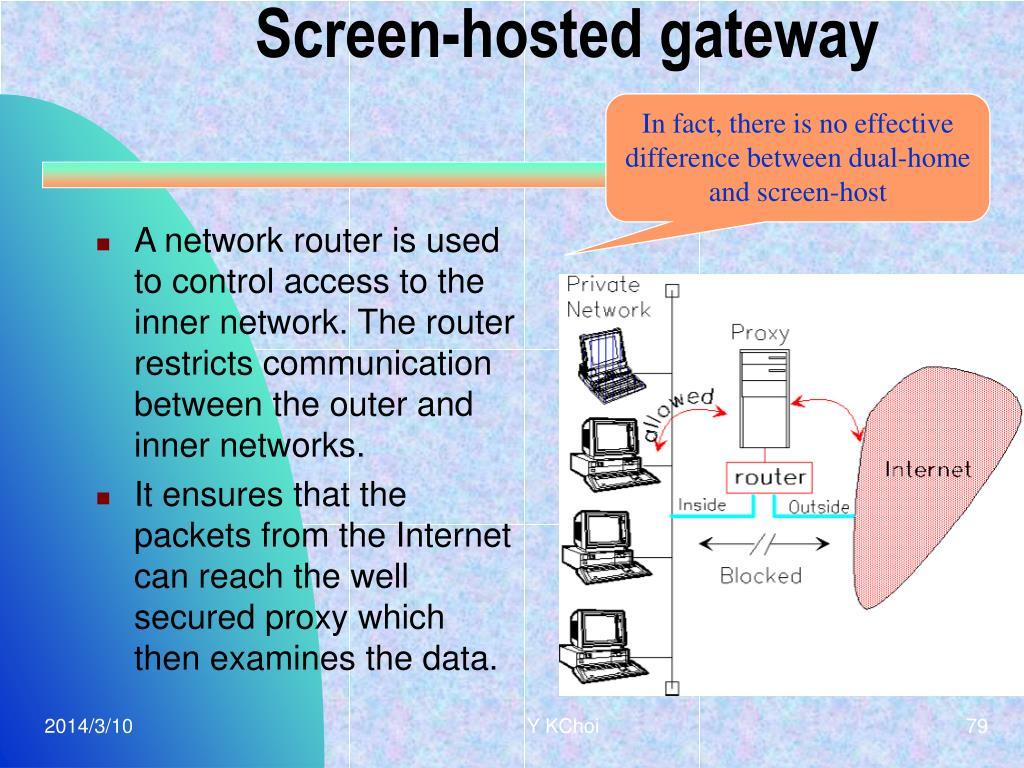 Screen-hosted gateway