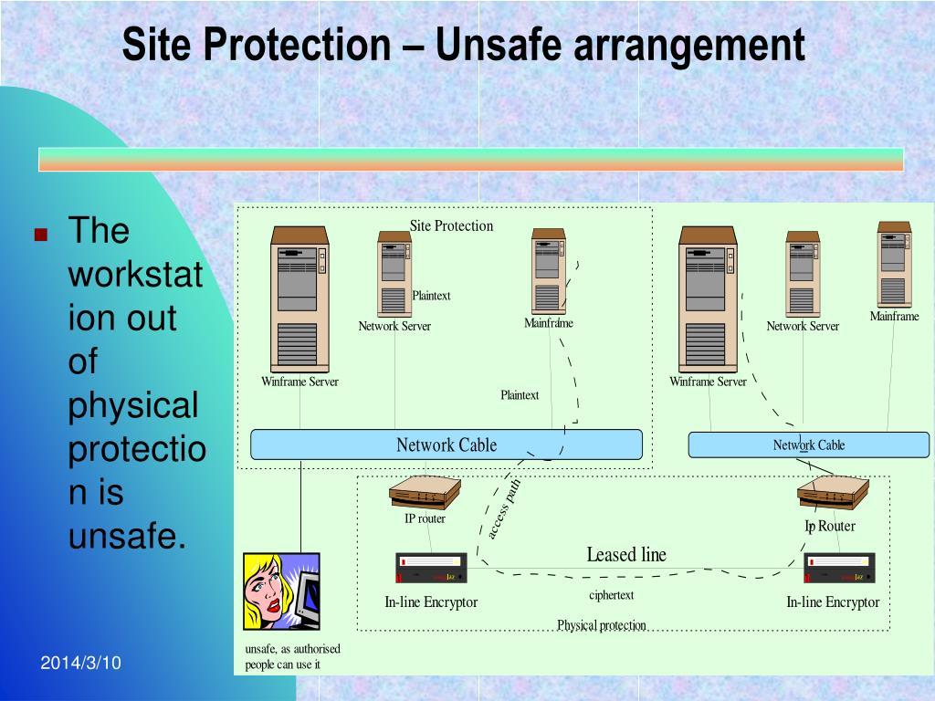 Site Protection – Unsafe arrangement