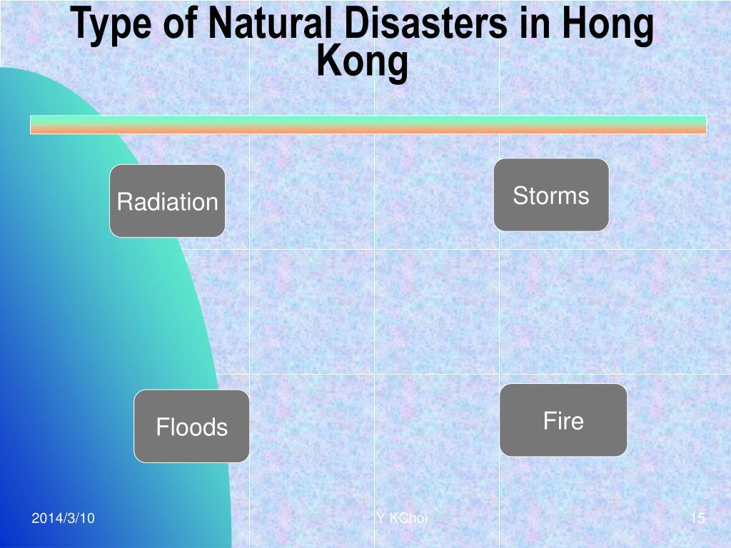 Type of Natural Disasters in Hong Kong