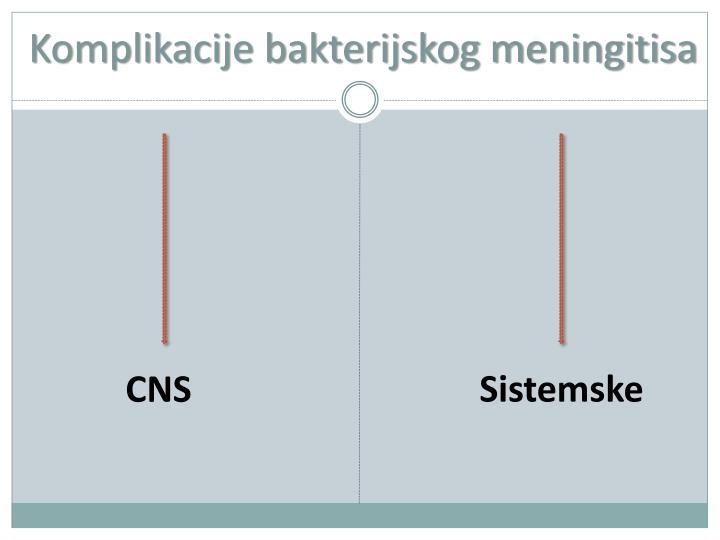 Komplikacije bakterijskog meningitisa