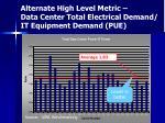 alternate high level metric data center total electrical demand it equipment demand pue