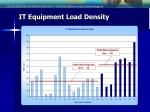 it equipment load density
