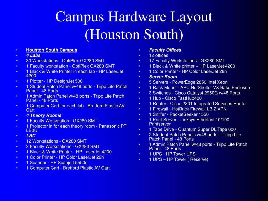 Houston South Campus