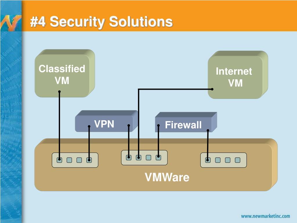 #4 Security Solutions