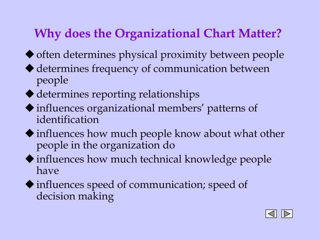 why does the organizational chart matter l.