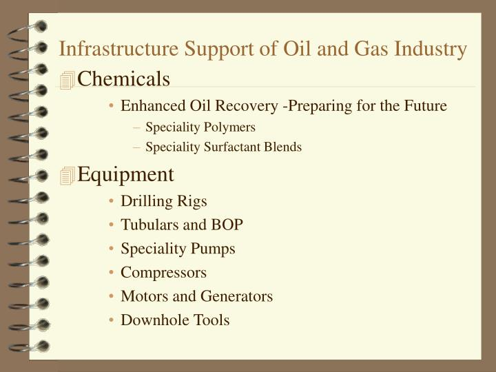 Infrastructure Support of Oil and Gas Industry