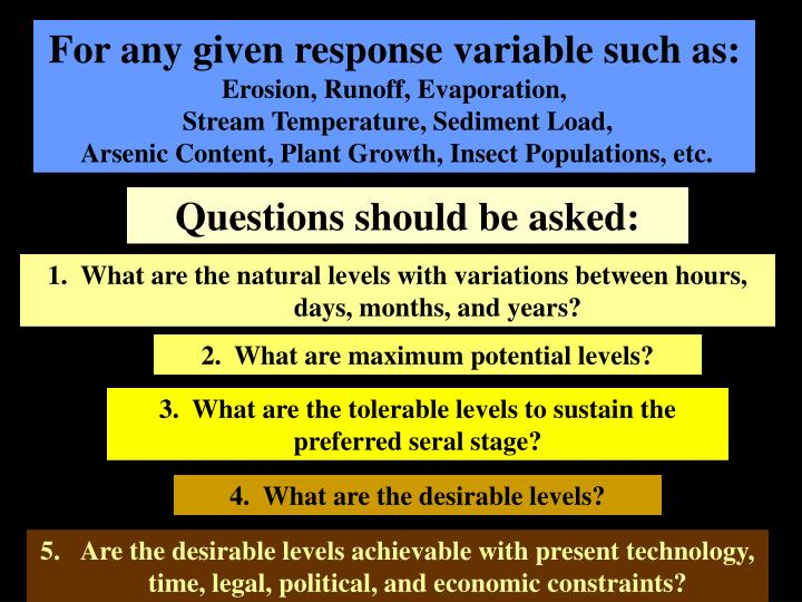 For any given response variable such as: