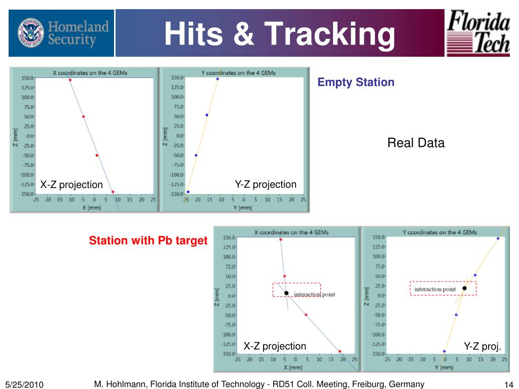 Hits & Tracking