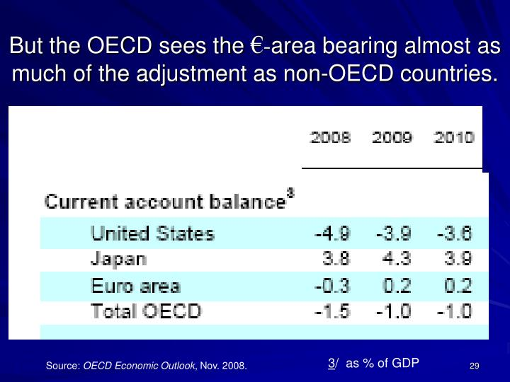 But the OECD sees the
