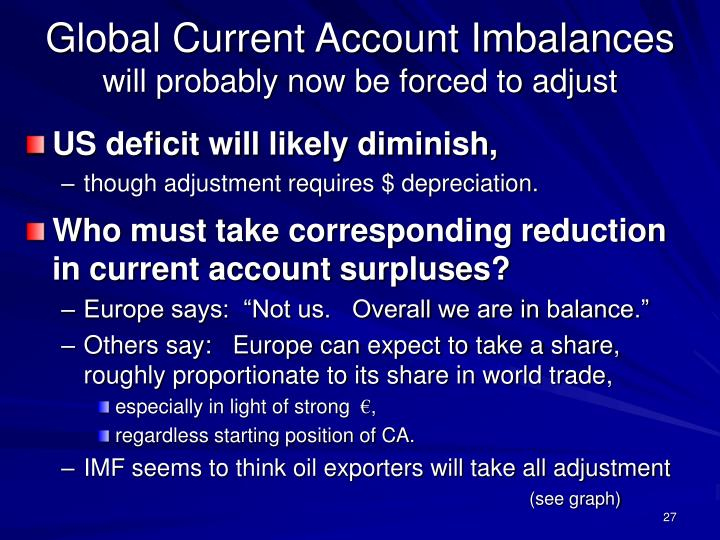 Global Current Account Imbalances