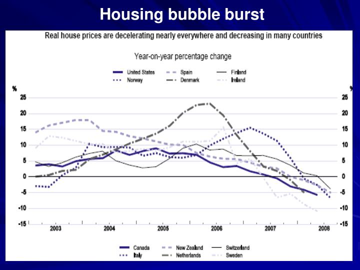 Housing bubble burst