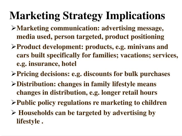 Marketing communication: advertising message, media used, person targeted, product positioning