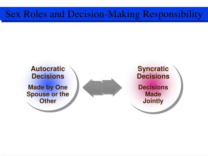 decision making and the role of