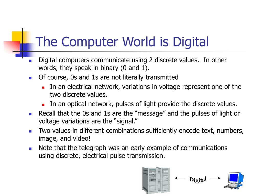 The Computer World is Digital