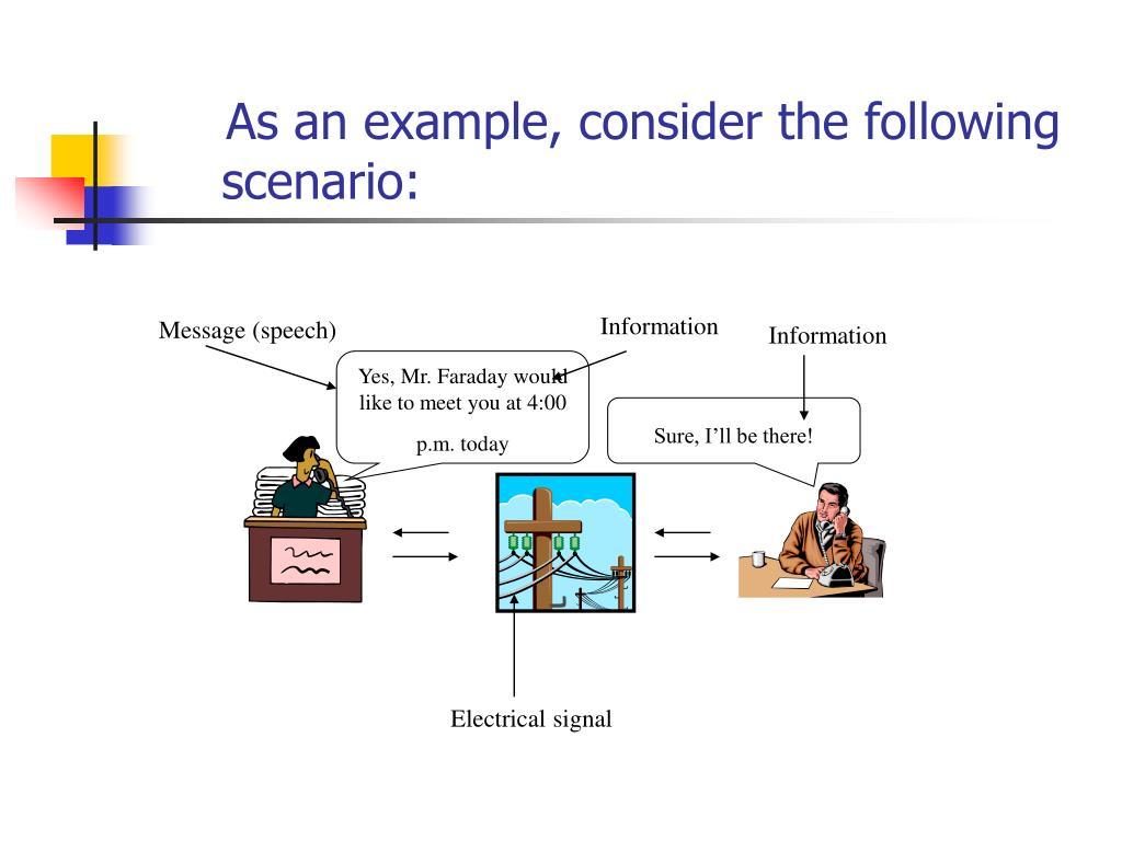 As an example, consider the following scenario: