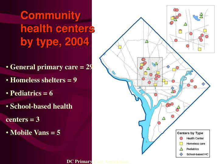 Community health centers by type, 2004