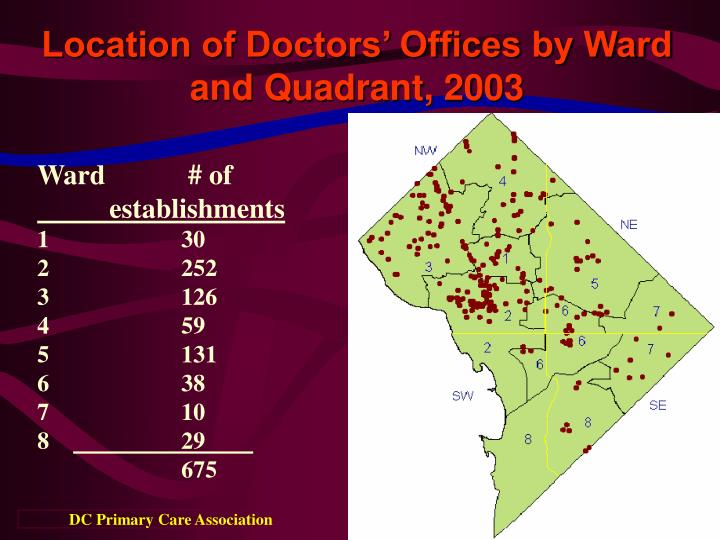 Location of Doctors' Offices by Ward and Quadrant, 2003