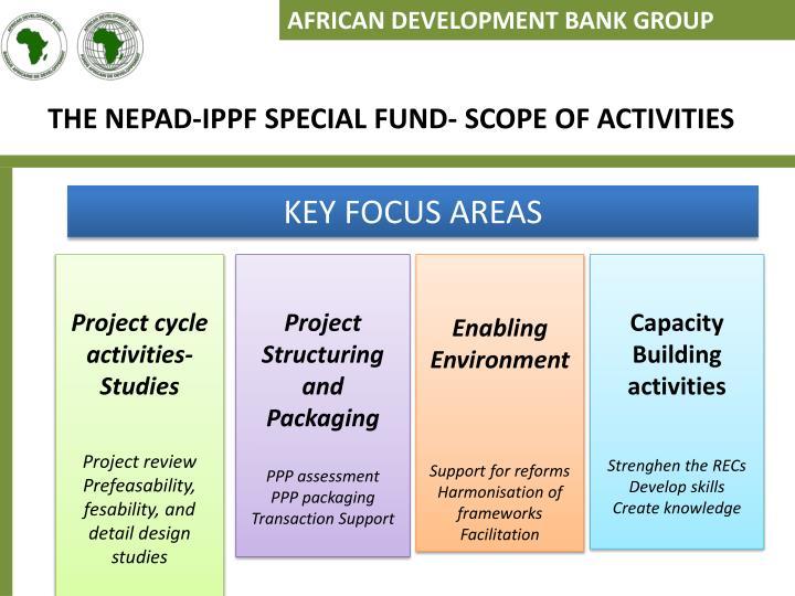 AFRICAN DEVELOPMENT BANK GROUP
