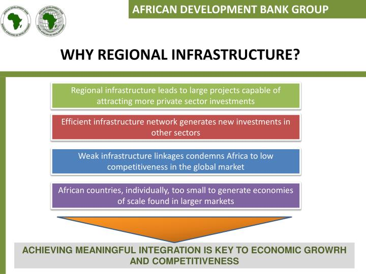 WHY REGIONAL INFRASTRUCTURE?