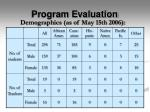 program evaluation2