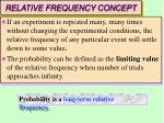 relative frequency concept2