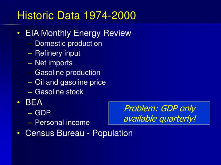 Historic Data 1974-2000