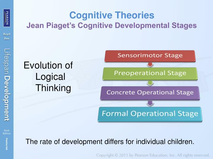 piagets theory of cognitive developmental stages The very first theorist ever to study cognitive development scientifically and methodically was jean piaget, whose research generated the most influential theory of cognitive development to date.