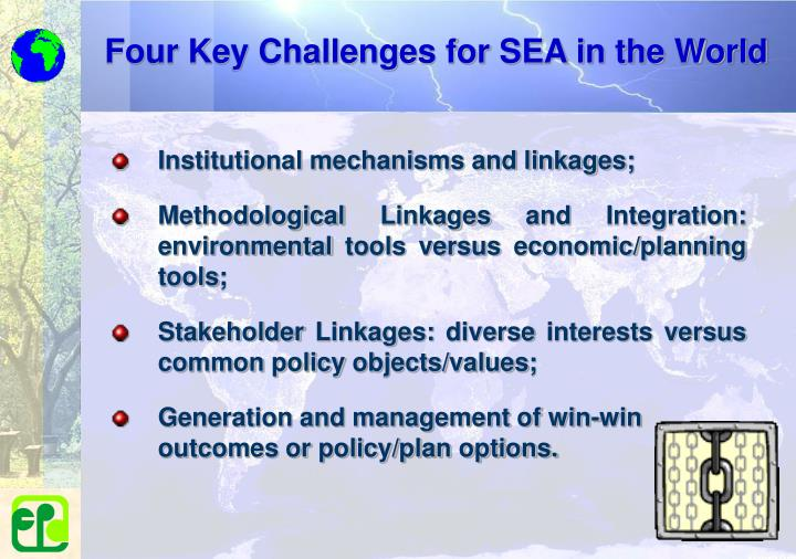 Four Key Challenges for SEA in the World