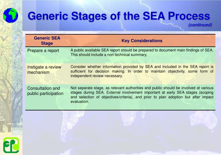 Generic Stages of the SEA Process