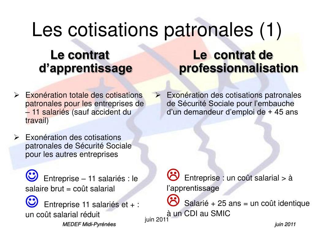 Ppt Contrat D Apprentissage Contrat De